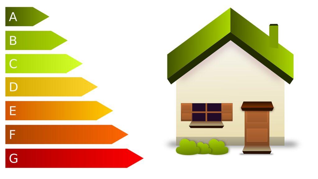 energy efficiency, energy, energy class